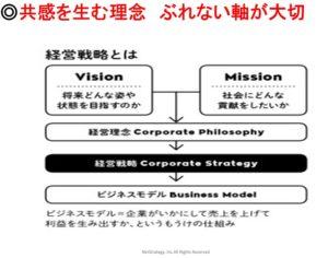 経営戦略とは
