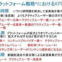 プラットフォーム戦略におけるKPI