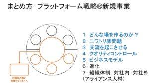 プラットフォーム戦略研修2